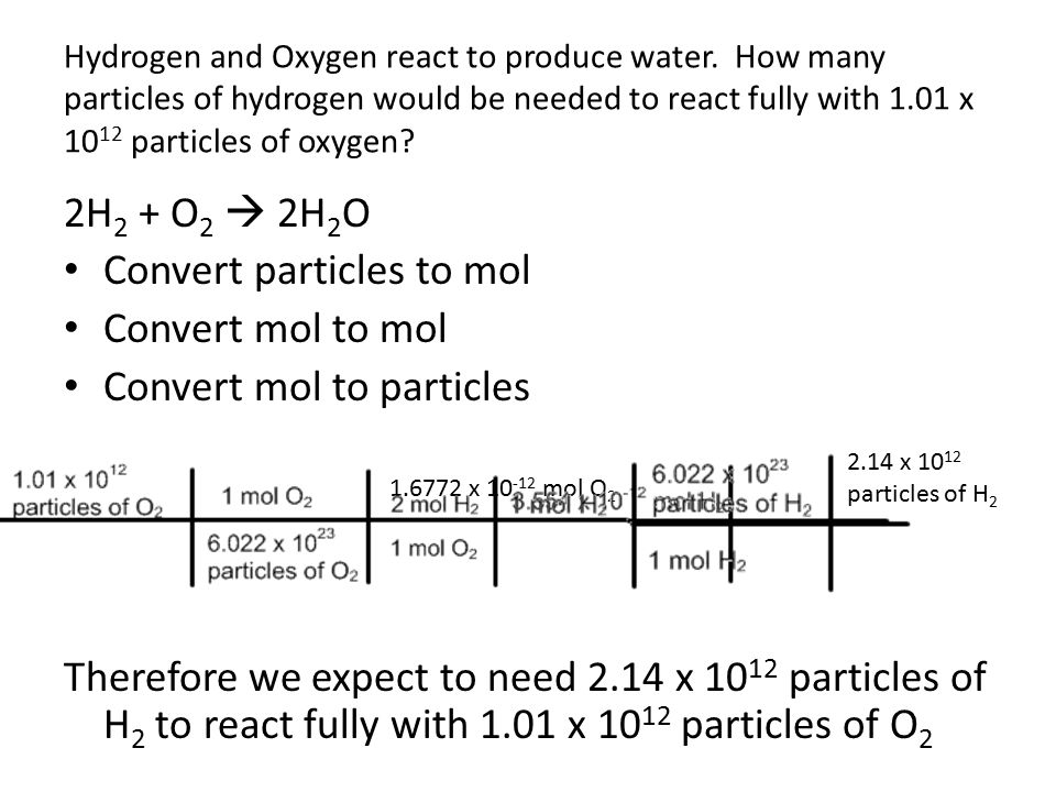 Hydrogen and Oxygen react to produce water. How many particles of hydrogen would be needed to react fully with 1.01 x 10 12 particles of oxygen? 2H 2