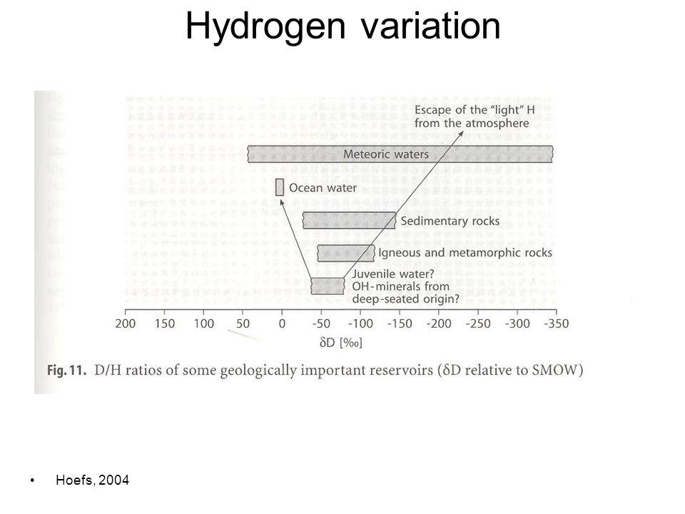 Hydrogen variation Hoefs, 2004