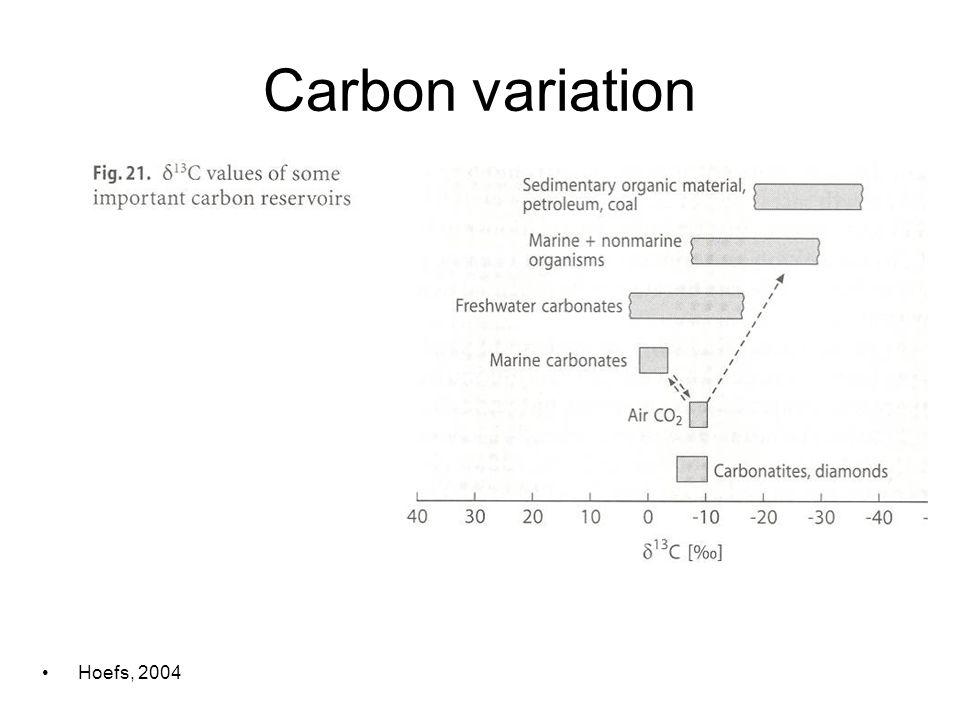 Carbon variation Hoefs, 2004