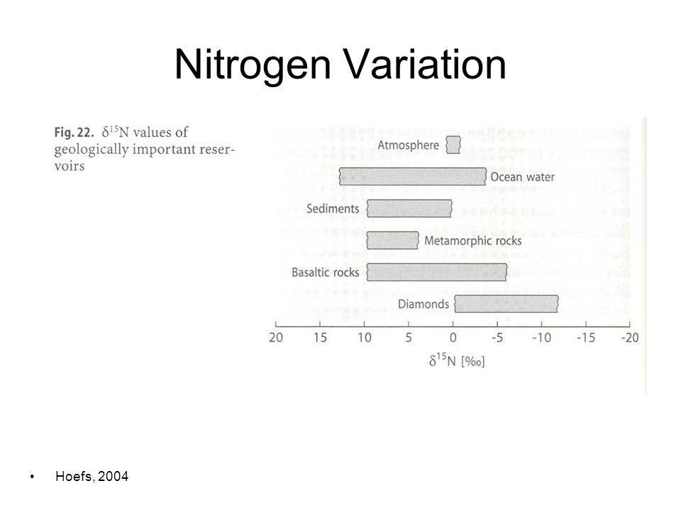 Nitrogen Variation Hoefs, 2004