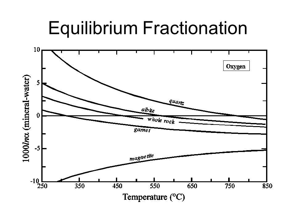Equilibrium Fractionation