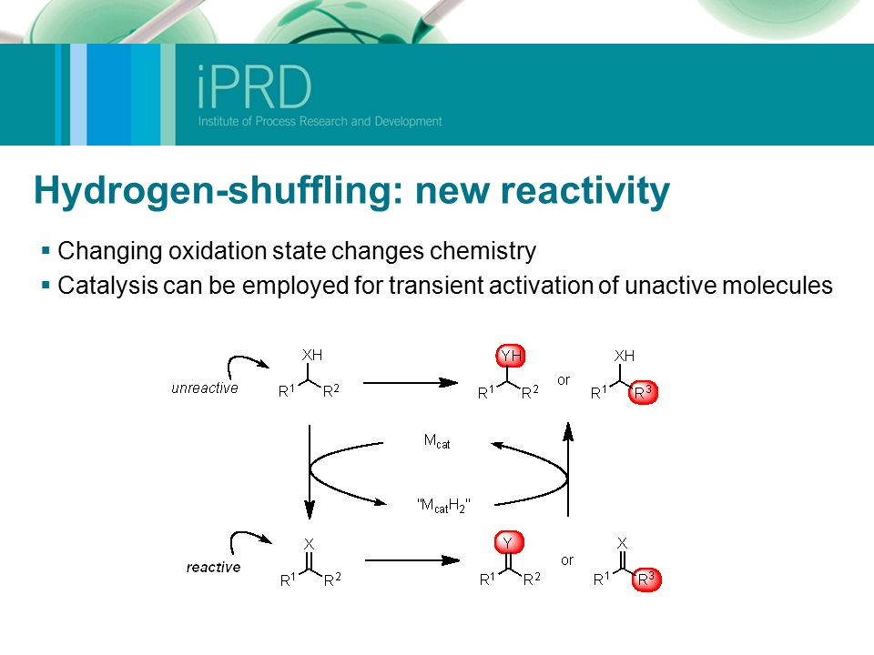 Hydrogen-shuffling: new reactivity  Changing oxidation state changes chemistry  Catalysis can be employed for transient activation of unactive molecules