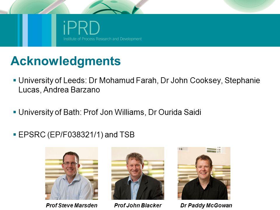 Acknowledgments  University of Leeds: Dr Mohamud Farah, Dr John Cooksey, Stephanie Lucas, Andrea Barzano  University of Bath: Prof Jon Williams, Dr Ourida Saidi  EPSRC (EP/F038321/1) and TSB Prof John BlackerProf Steve MarsdenDr Paddy McGowan
