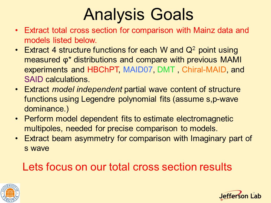 Analysis Goals Extract total cross section for comparison with Mainz data and models listed below. Extract 4 structure functions for each W and Q 2 po