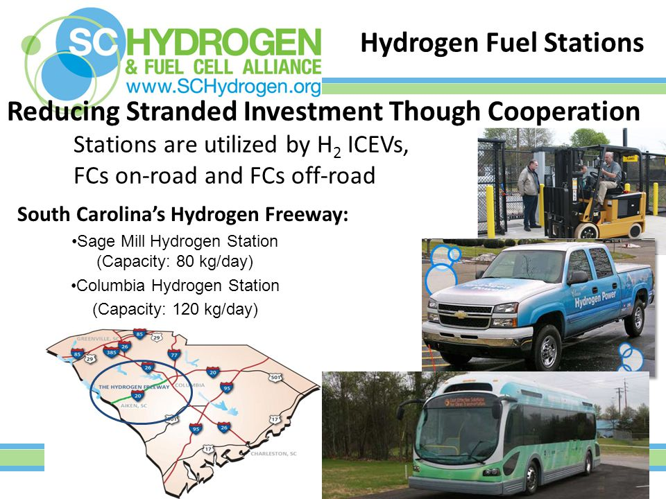 Collaborating Coordinating Creating South Carolina's Hydrogen Freeway: Sage Mill Hydrogen Station (Capacity: 80 kg/day) Columbia Hydrogen Station (Capacity: 120 kg/day) Reducing Stranded Investment Though Cooperation Stations are utilized by H 2 ICEVs, FCs on-road and FCs off-road Hydrogen Fuel Stations