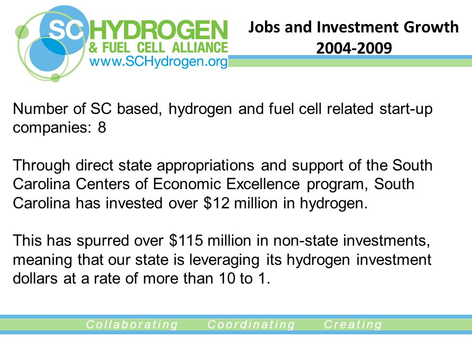 Collaborating Coordinating Creating Number of SC based, hydrogen and fuel cell related start-up companies: 8 Through direct state appropriations and support of the South Carolina Centers of Economic Excellence program, South Carolina has invested over $12 million in hydrogen.