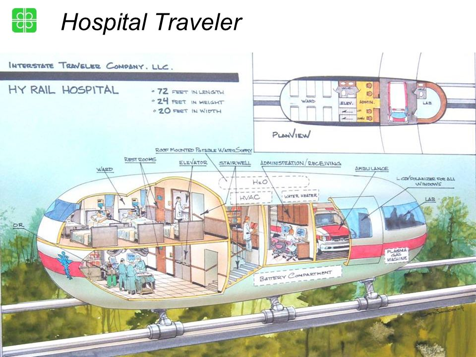 Hospital Traveler