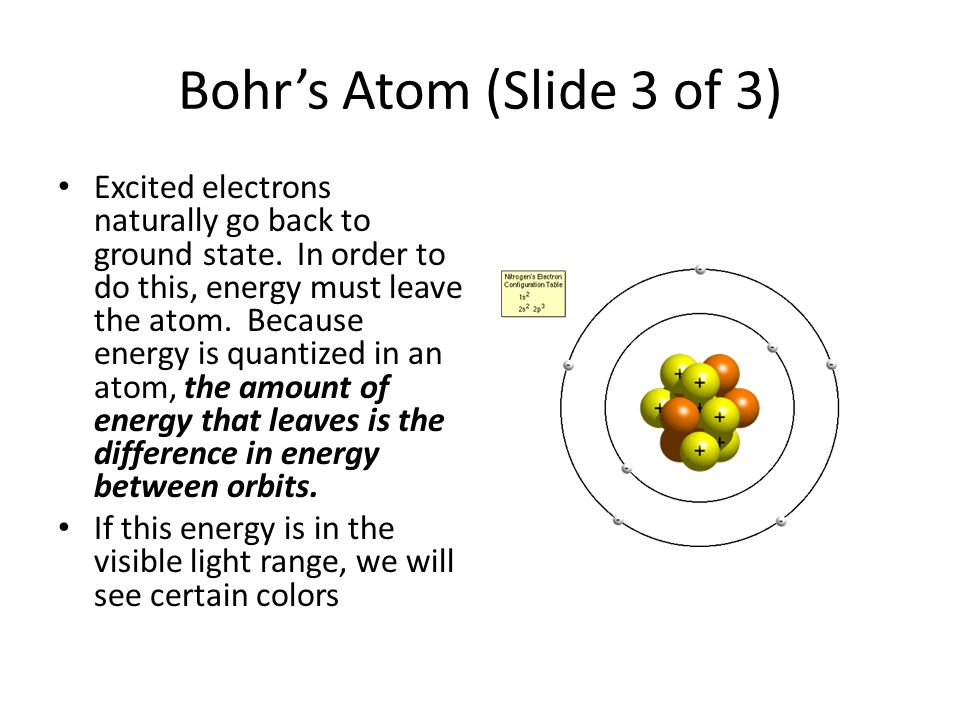 Bohr's Atom (Slide 3 of 3) Excited electrons naturally go back to ground state.