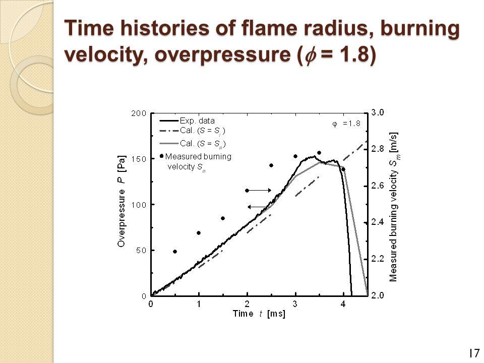 Time histories of flame radius, burning velocity, overpressure (  = 1.8) 17