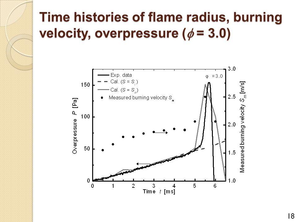 Time histories of flame radius, burning velocity, overpressure (  = 3.0) 18
