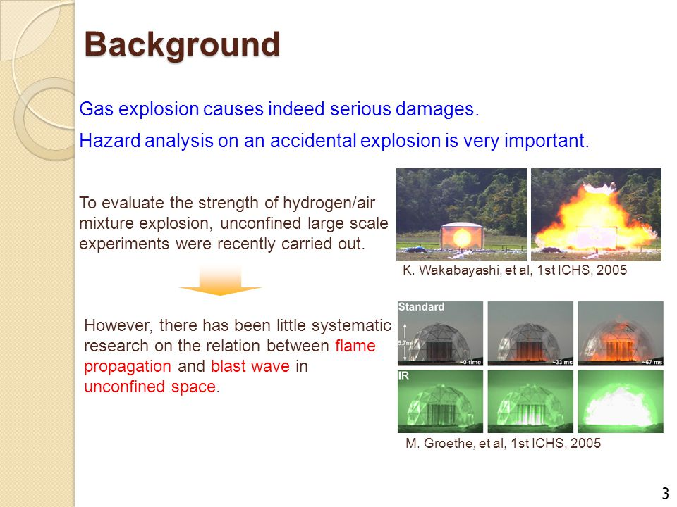 Background K. Wakabayashi, et al, 1st ICHS, 2005 M. Groethe, et al, 1st ICHS, 2005 To evaluate the strength of hydrogen/air mixture explosion, unconfi