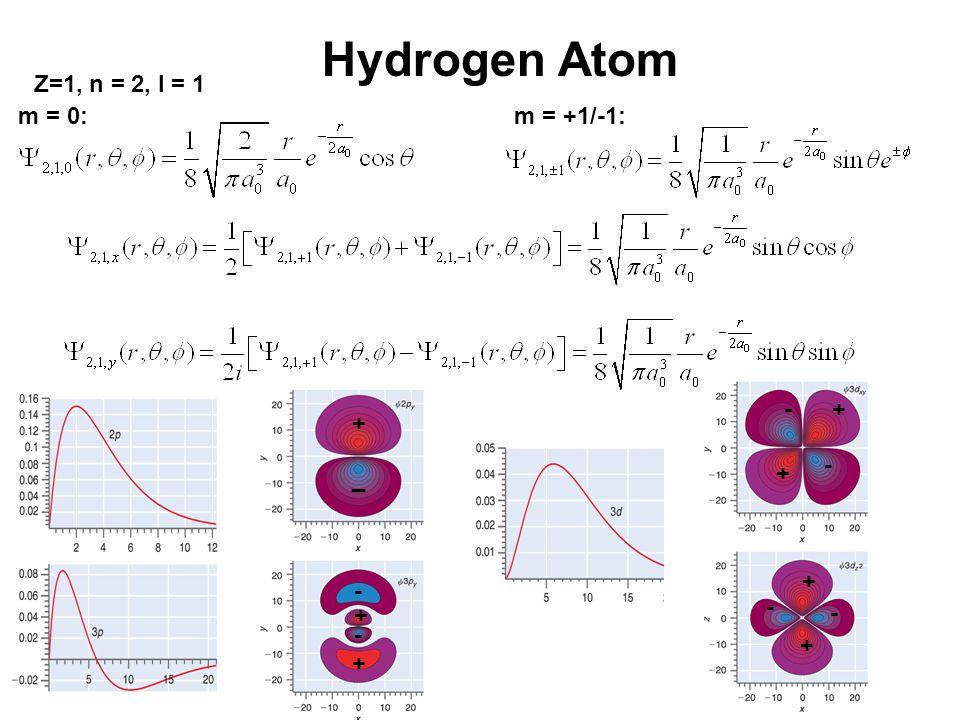 Hydrogen Atom Z=1, n = 2, l = 1 m = 0:m = +1/-1: + _ - + - + +- - + + - - +