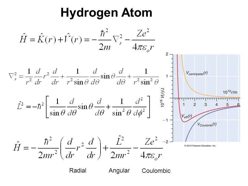 20_01fig_PChem.jpg Hydrogen Atom will be an eigenfunction of Separable