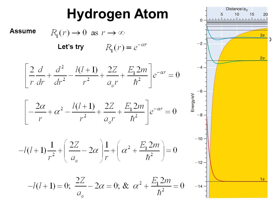 20_01fig_PChem.jpg Hydrogen Atom The ground state as it has no nodes n=1, and since l =0 and m = 0, the wavefunction will have no angular dependence
