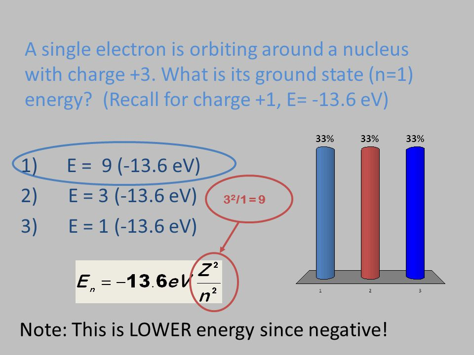 A single electron is orbiting around a nucleus with charge +3. What is its ground state (n=1) energy? (Recall for charge +1, E= -13.6 eV) 3 2 /1 = 9 N