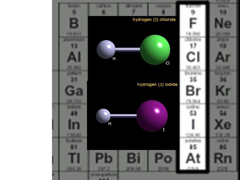 3.Hydrogen bonds 3.