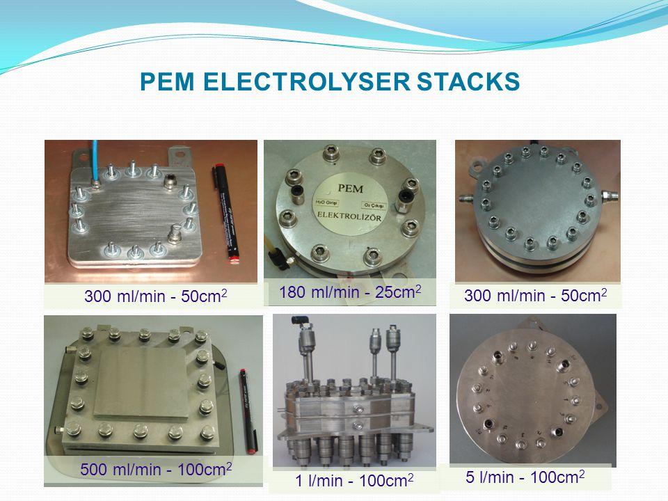 PEM ELECTROLYSER STACKS 180 ml/min - 25cm 2 300 ml/min - 50cm 2 500 ml/min - 100cm 2 5 l/min - 100cm 2 1 l/min - 100cm 2