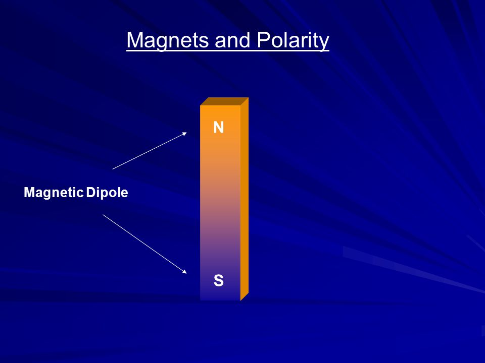 N S Magnets and Polarity Magnetic Dipole