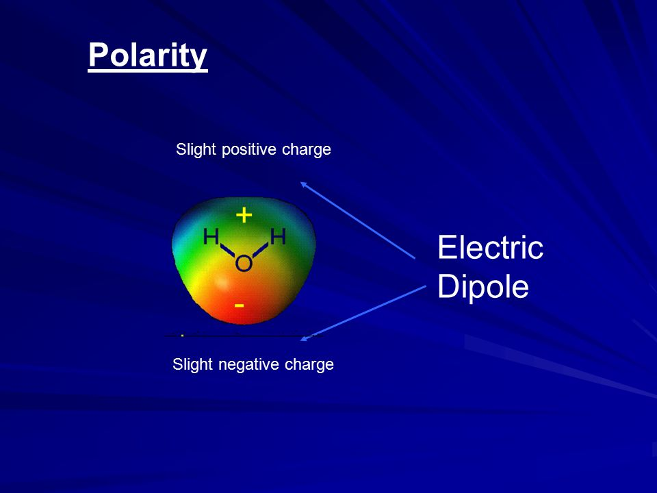 Slight negative charge Slight positive charge Polarity Electric Dipole - +