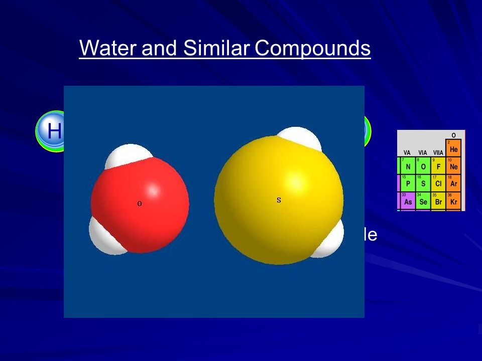 H H H H O S Water Hydrogen Sulfide Water and Similar Compounds H2SH2S H2OH2O