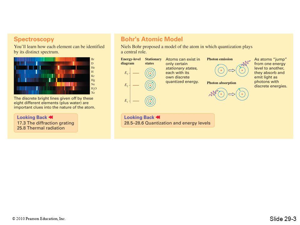 © 2010 Pearson Education, Inc. Slide 29-3