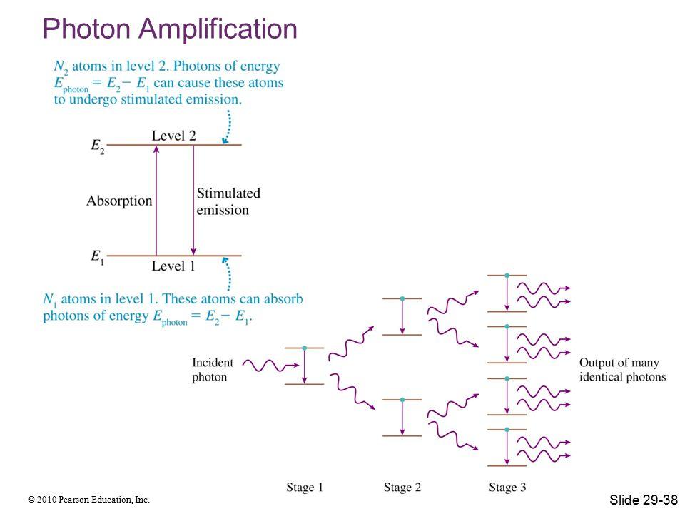 © 2010 Pearson Education, Inc. Photon Amplification Slide 29-38