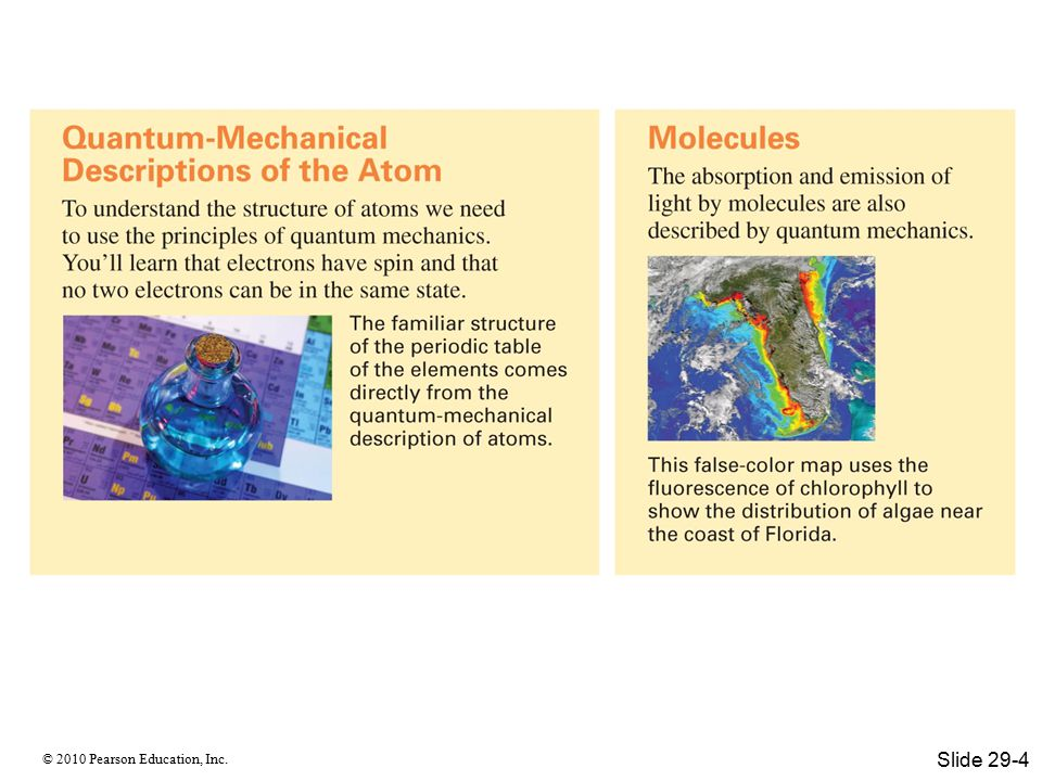© 2010 Pearson Education, Inc. Representing Atomic States Energy-level diagram Slide 29-19
