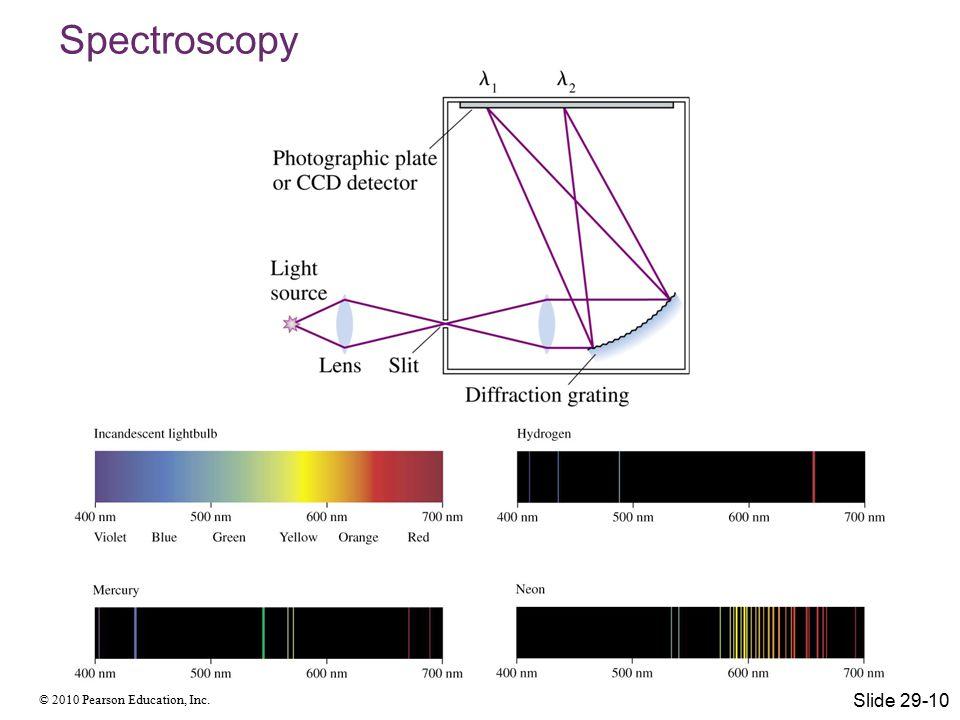 © 2010 Pearson Education, Inc. Spectroscopy Slide 29-10