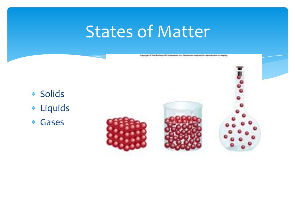  Solids  Liquids  Gases States of Matter