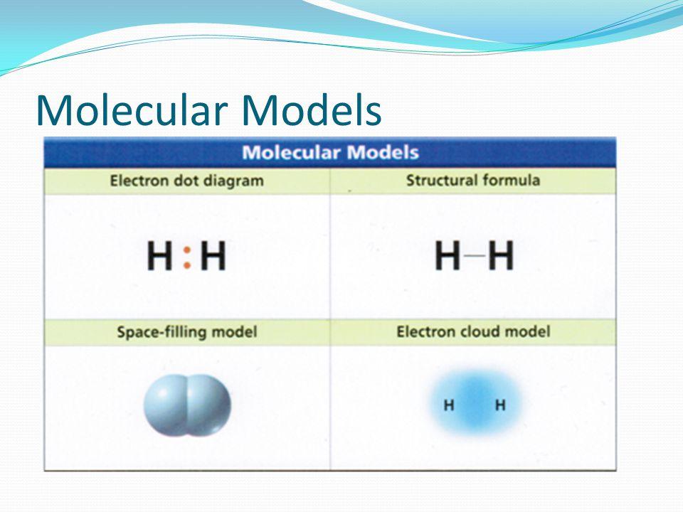 Molecular Models