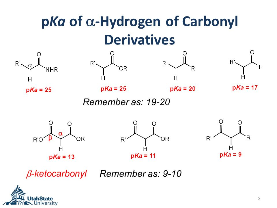 pKa of  -Hydrogen of Carbonyl Derivatives 2 Remember as: 19-20 pKa = 25 pKa = 20 pKa = 17 pKa = 25 pKa = 13 pKa = 11 pKa = 9 Remember as: 9-10   