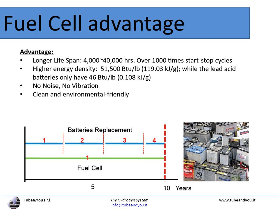 Tube&You s.r.l. The Hydrogen Systemwww.tubeandyou.it info@tubeandyou.it Fuel Cell advantage