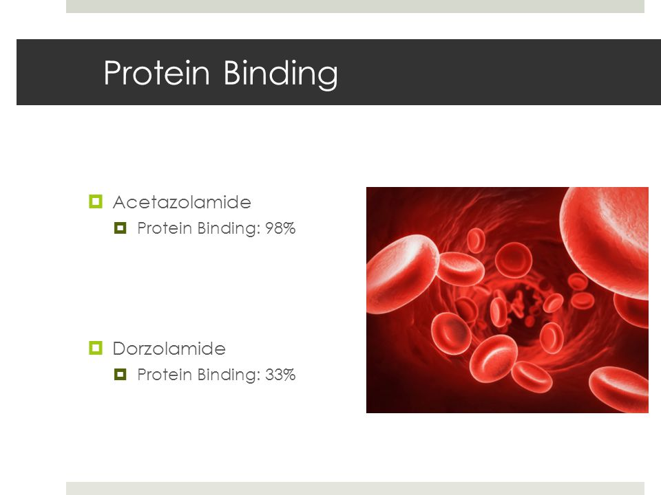 Protein Binding  Acetazolamide  Protein Binding: 98%  Dorzolamide  Protein Binding: 33%