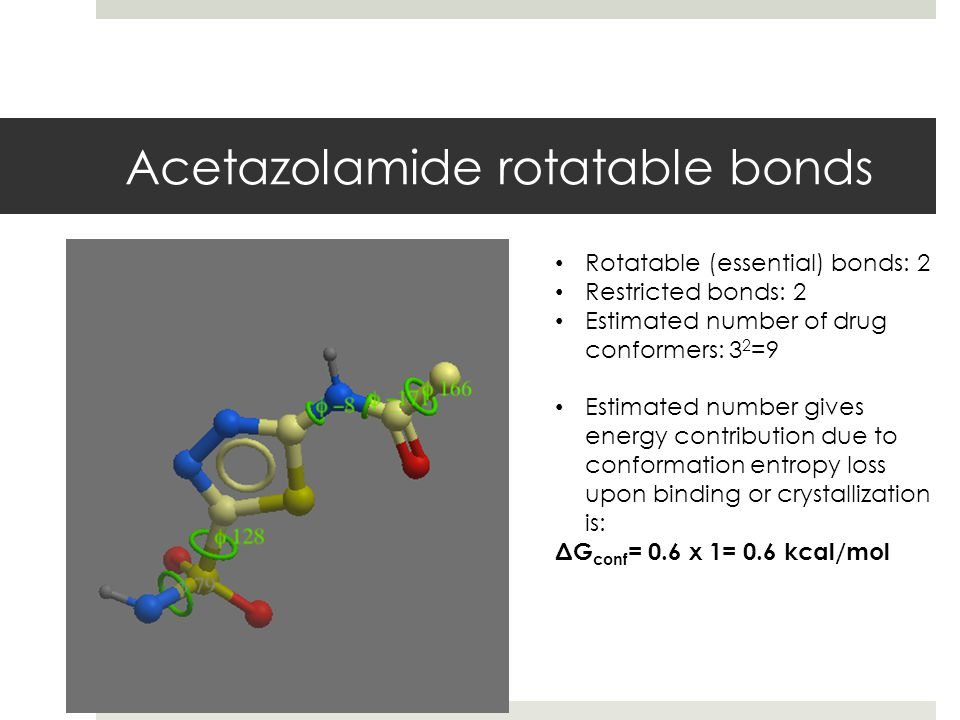 Dorzolamide Rotatable bonds Rotatable (essential) bonds: 3 Restricted bonds: 0 Estimated number of drug conformers: 3 3 = 27 Estimated gives energy contribution due to conformation entropy loss upon binding or crystallization is: ΔG conf = 0.6 x 3= 1.8 kcal/mol