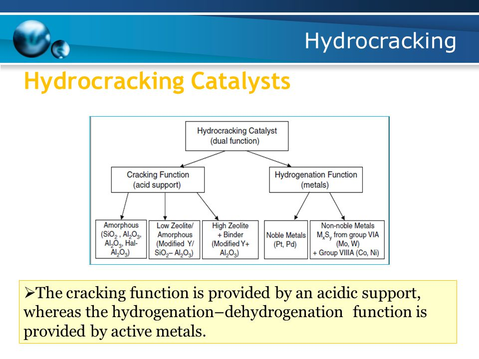 Hydrocracking Hydrocracking Catalysts  The cracking function is provided by an acidic support, whereas the hydrogenation–dehydrogenation function is provided by active metals.