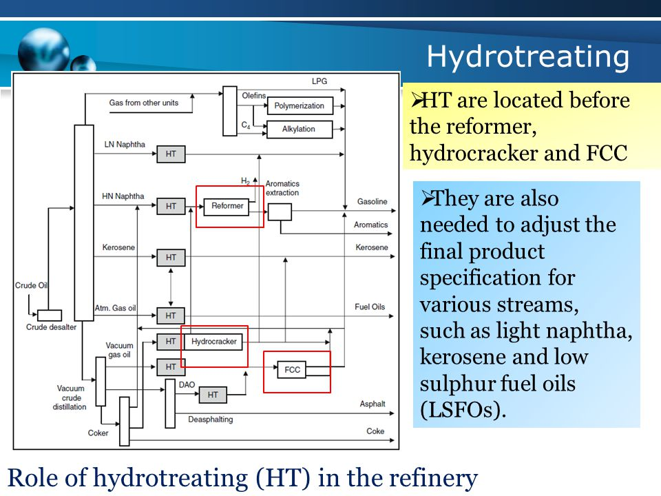 Hydrotreating Role of hydrotreating (HT) in the refinery  HT are located before the reformer, hydrocracker and FCC  They are also needed to adjust the final product specification for various streams, such as light naphtha, kerosene and low sulphur fuel oils (LSFOs).