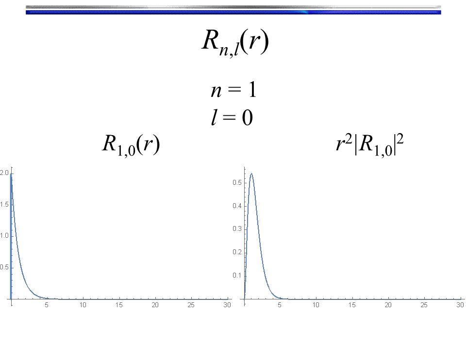 Rn,l(r)Rn,l(r) n = 1 l = 0 R 1,0 (r)r 2 |R 1,0 | 2