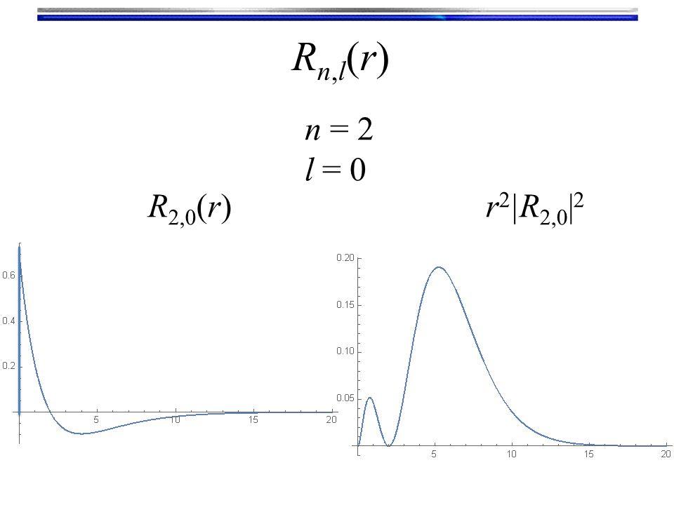 Rn,l(r)Rn,l(r) n = 2 l = 0 R 2,0 (r)r 2 |R 2,0 | 2
