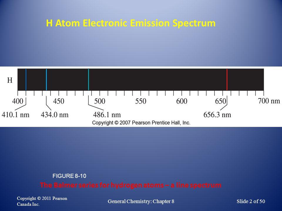 The Balmer series for hydrogen atoms – a line spectrum FIGURE 8-10 Copyright © 2011 Pearson Canada Inc.
