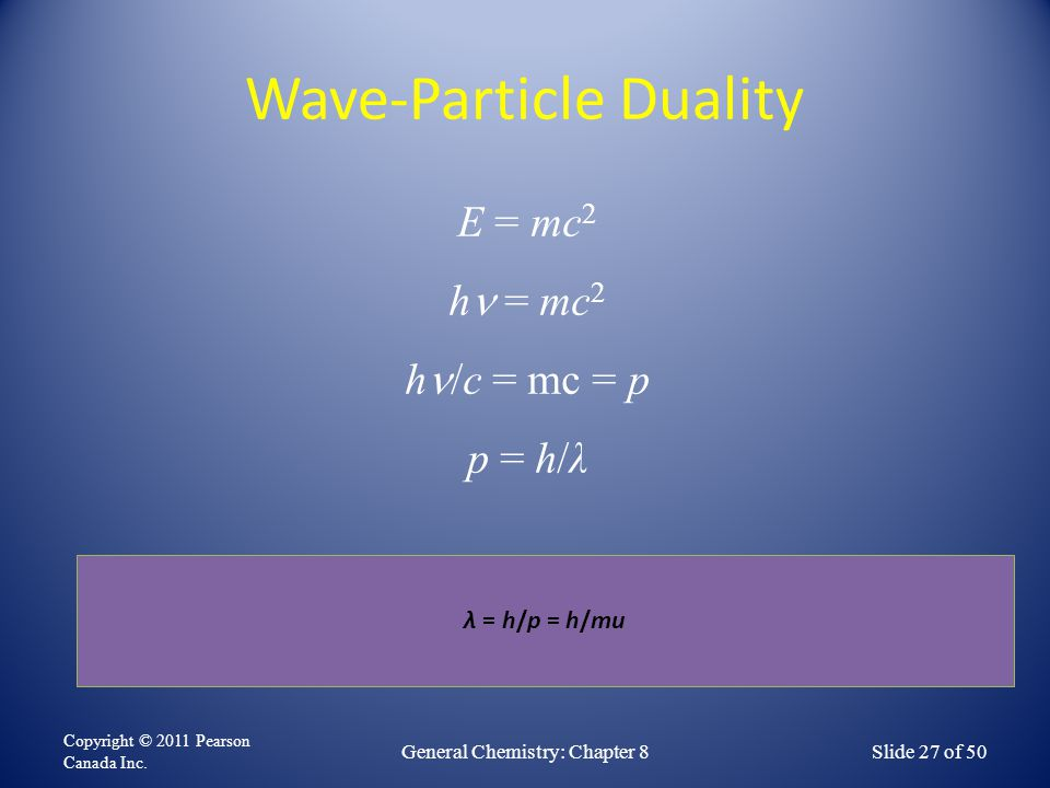 Wave-Particle Duality Copyright © 2011 Pearson Canada Inc.