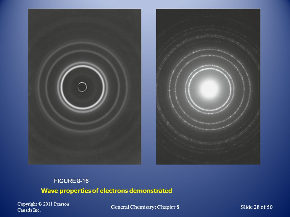 Wave properties of electrons demonstrated FIGURE 8-16 Copyright © 2011 Pearson Canada Inc.