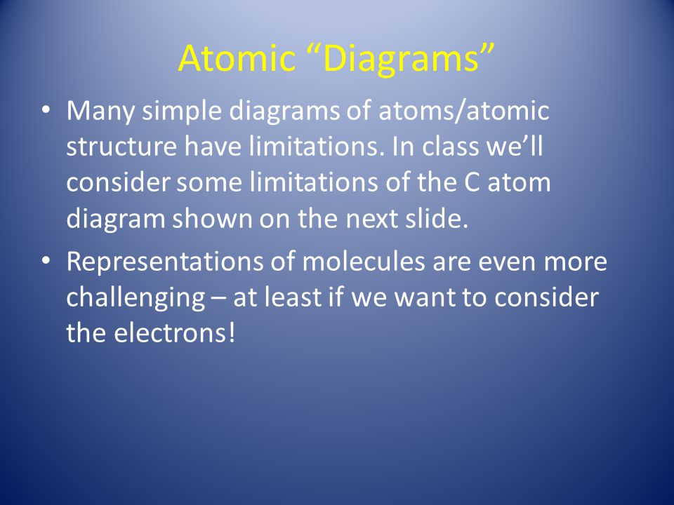 Atomic Diagrams Many simple diagrams of atoms/atomic structure have limitations.