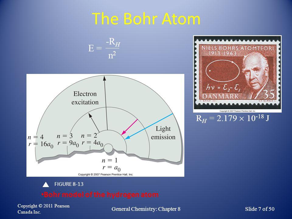 The Bohr Atom Copyright © 2011 Pearson Canada Inc.