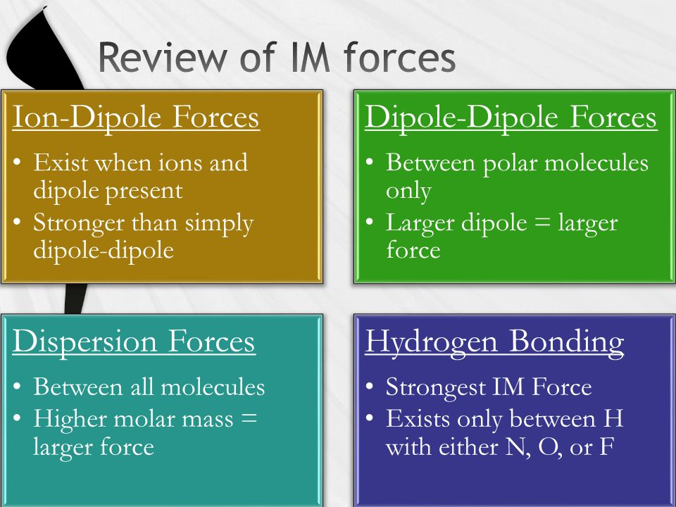 Ion-Dipole Forces Exist when ions and dipole present Stronger than simply dipole-dipole Dipole-Dipole Forces Between polar molecules only Larger dipol