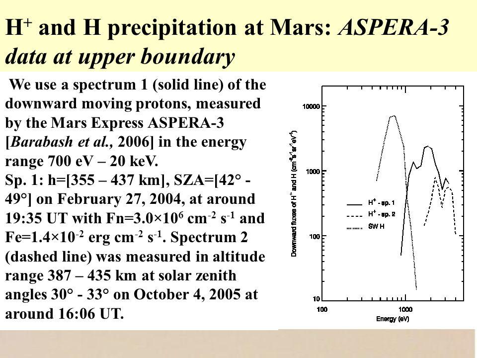 We use a spectrum 1 (solid line) of the downward moving protons, measured by the Mars Express ASPERA-3 [Barabash et al., 2006] in the energy range 700 eV – 20 keV.