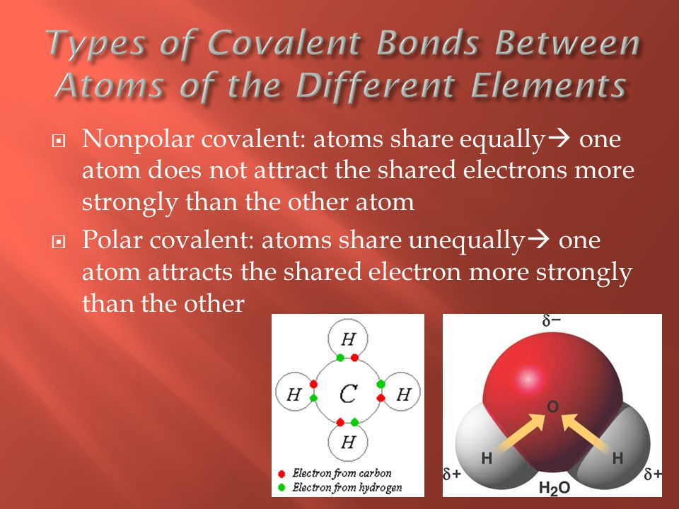  Nonpolar covalent: atoms share equally  one atom does not attract the shared electrons more strongly than the other atom  Polar covalent: atoms share unequally  one atom attracts the shared electron more strongly than the other