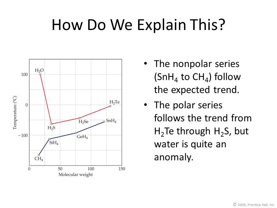 © 2009, Prentice-Hall, Inc. How Do We Explain This.