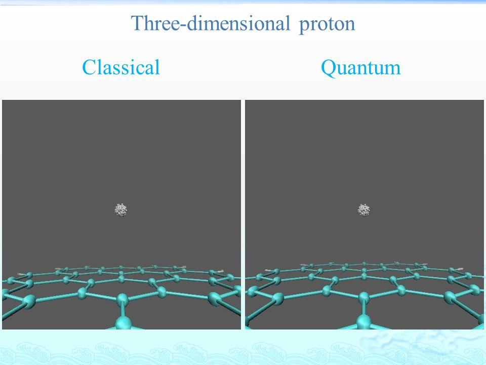 Three-dimensional proton ClassicalQuantum