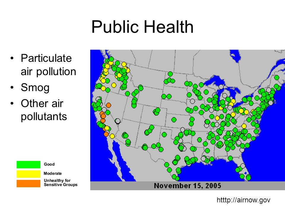 Public Health Particulate air pollution Smog Other air pollutants htttp://airnow.gov