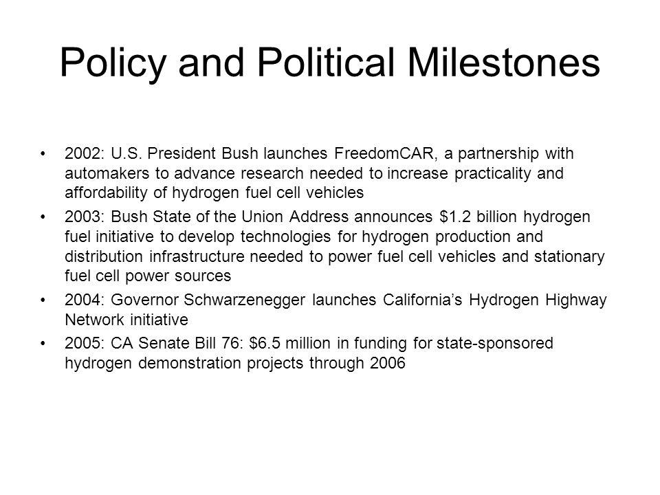 Policy and Political Milestones 2002: U.S.